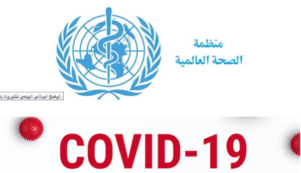 الصحّة العالميّة/ تسجيل أعلى حصيلة يوميّة للإصابة بفيروس كورونا حول العالم