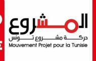 حركة مشروع تونس تدين اعتداءات قوات الأمن تجاه الناشطين الحقوقيين والمتظاهرين!!